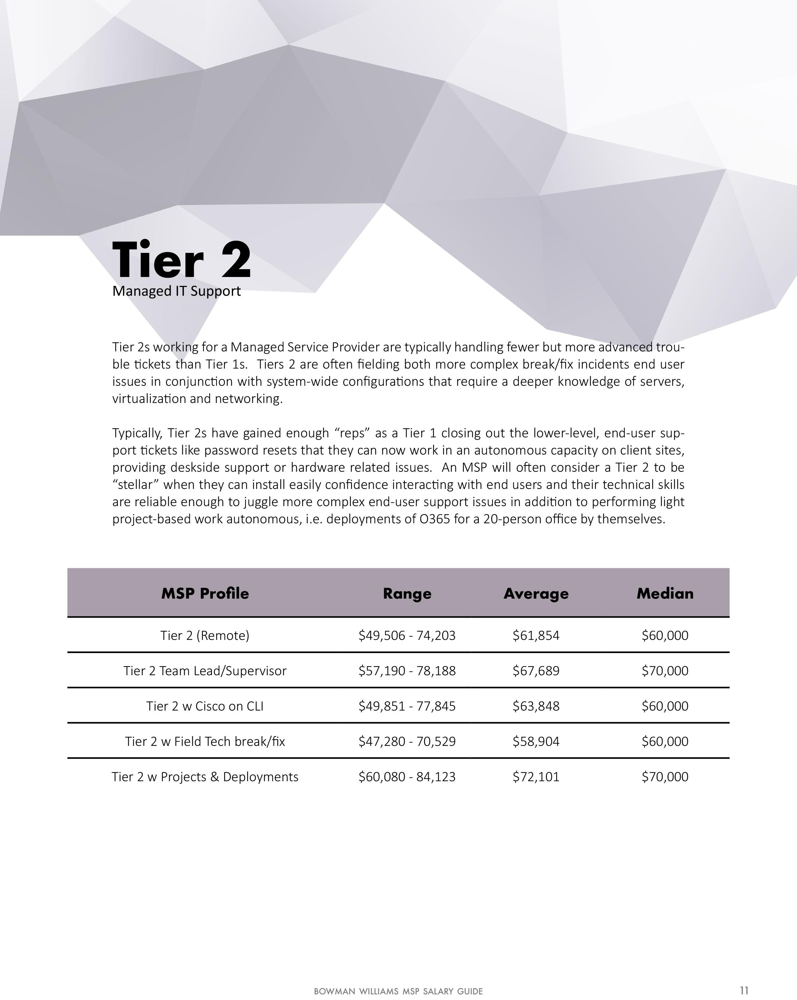 tier-2-1
