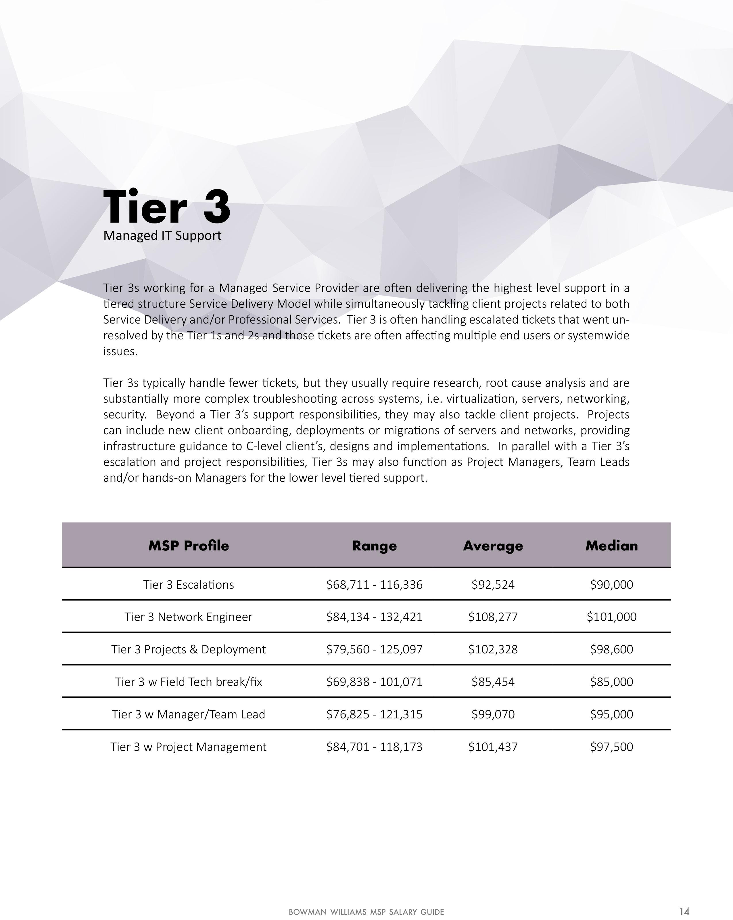 tier-3-1